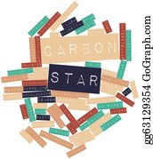 Millimeter - Word Cloud For Carbon Star