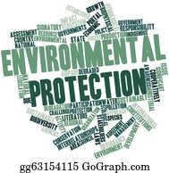 Ecological-Awareness - Word Cloud For Environmental Protection