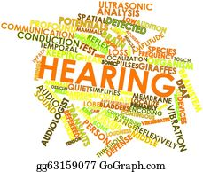 Conduction - Word Cloud For Hearing