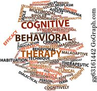 Therapy - Word Cloud For Cognitive Behavioral Therapy
