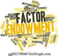 Plantation - Word Cloud For Factor Endowment