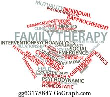 Therapy - Word Cloud For Family Therapy