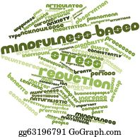 Emotions - Word Cloud For Mindfulness-Based Stress Reduction