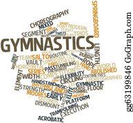 Acrobatic - Word Cloud For Gymnastics