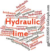 Hydraulic - Word Cloud For Hydraulic Lime