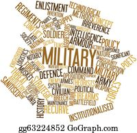 Crossbow - Word Cloud For Military
