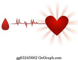 Heart-Surgery - Blood Donation