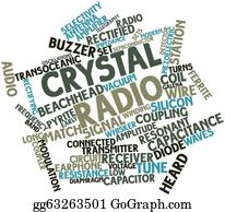 Conduction - Word Cloud For Crystal Radio