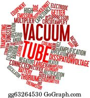 Conduction - Word Cloud For Vacuum Tube