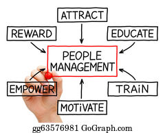Management - People Management Flow Chart
