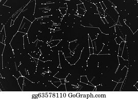 Astronomy - Boreal Skymap