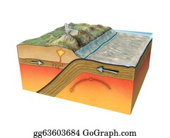 Conduction - Plates Tectonic
