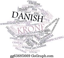 Millimeter - Word Cloud For Danish Krone