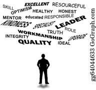 Honesty - Leadership Attitude