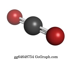 Atoms - Carbon Dioxide (co2) , Molecular Model