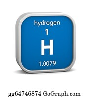 Periodic - Hydrogen Material Sign
