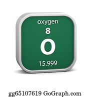 Periodic - Oxygen Material Sign