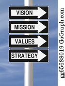One-Direction-Road-Sign - Strategic Planning Components