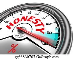 Honesty - Honesty Per Cent Meter