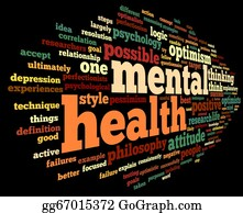 Frustrated - Mental Health In Word Tag Cloud