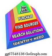 Vendor - Buying Process Procedure Steps Purchasing Workflow Pyramid