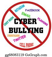Bullying - Stop Cyber Bullying