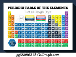 Periodic - Flat Periodic Table Of The Chemical Elements