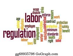Labor-Union - Labor Regulation Word Cloud