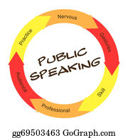 Public-Speaking - Public Speaking Scribbled Word Circle Concept