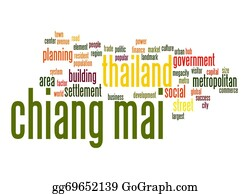 Mai - Chiang Mai Word Cloud