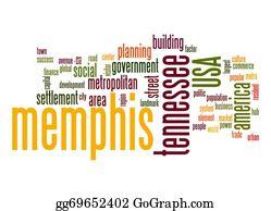 Memphis - Memphis Word Cloud