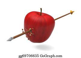 Impale - Apple Was Hit By Arrow