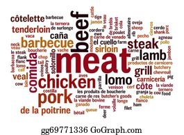 Butchers-Meat - Meat Variations Word Cloud