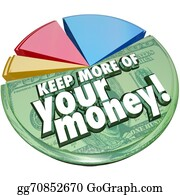 Income-Tax - Keep More Of Your Money Words On A Pie Chart Showing The Portion Or Percent Of Your Savings Or Income Left After Taxes, Fees, Charges And Other Costs