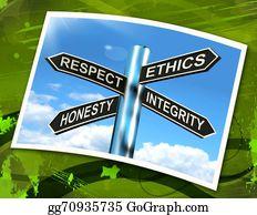 Appreciation - Respect Ethics Honest Integrity Sign Means Good Qualities