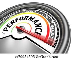 Perform - Performance Conceptual Meter