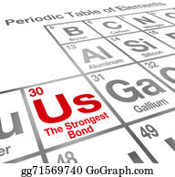 Periodic - Us Strongest Bond Periodic Table Elements Partnership Teamwork