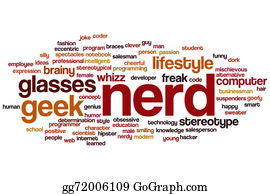 Computer-Nerd - Nerd Word Cloud