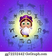 Zodiac-Sign-Crab - Horoscope Zodiac Signs