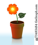 Flower-Pot - A Ceramic Flower Pot Isolated