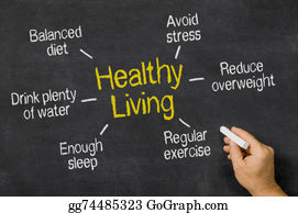 Overweight - Healthy Living