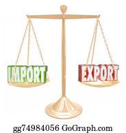 International-Trade - Import Export Words Scale Trade Balance Surplus Deficit