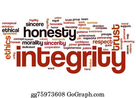 Honesty - Integrity Word Cloud
