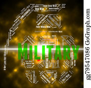 Armed-Forces - Military Word Indicates Wordcloud Soldierly And Warrior