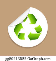 Eco-Friendly-Label - Recycle Label