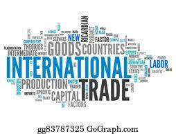 International-Trade - Word Cloud International Trade