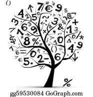 Mathematics Clip Art