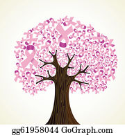 Breast Cancer Ribbon Clip Art Royalty Free Gograph