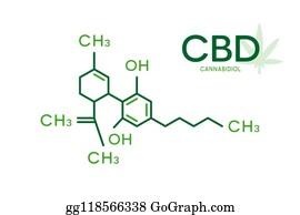 cbd oil idaho falls id