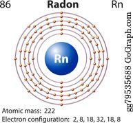 Vector art periodic symbol and diagram of radon clipart drawing diagram representation of the element radon ccuart Gallery